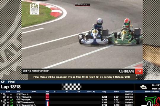 Campeonato del Mundo CIK-FIA KF-KFJ en Sarno