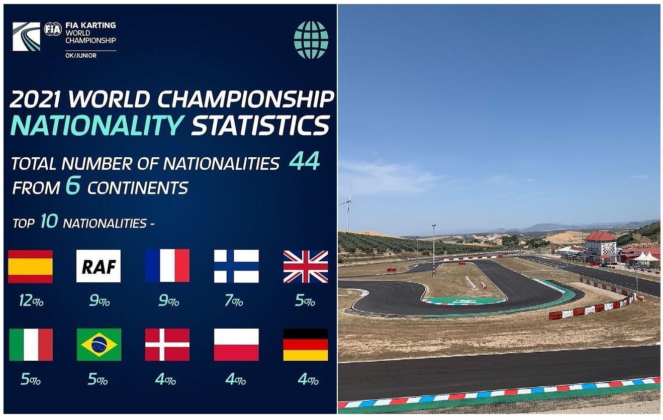 El Mundial de Karting tendrá 23 representantes españoles en Campillos